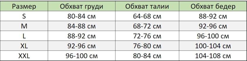 боди-клетка-пацьорки-таблица