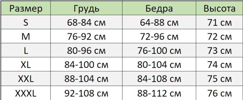 пеньюар-чернно-белое-кружево-таблица