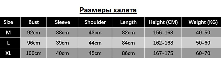 Пеньюар з халатом стрепи кольори сірий розміри халат