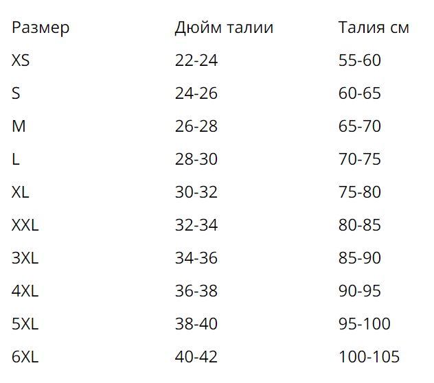 корсет короткий таблиця
